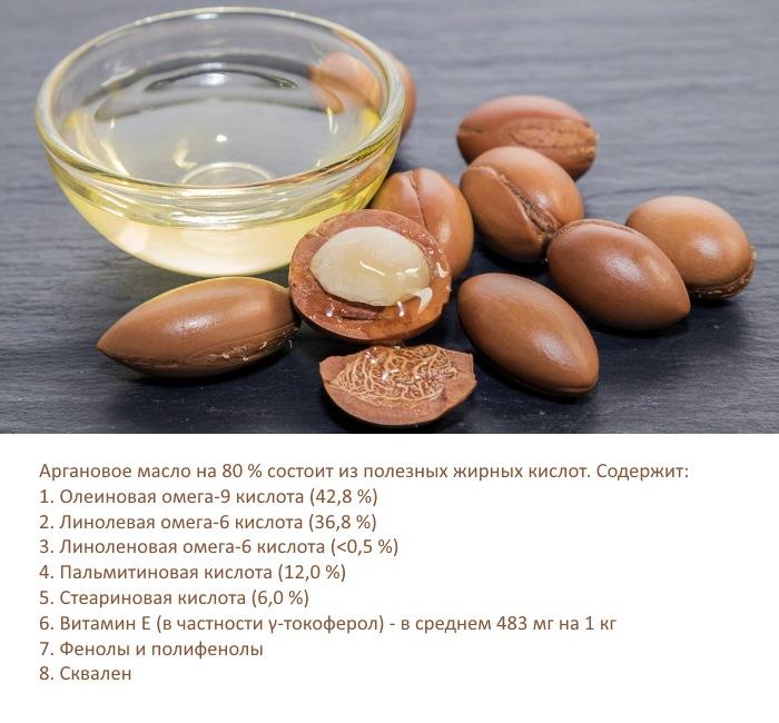 Натуральное аргановое масло для волос: польза