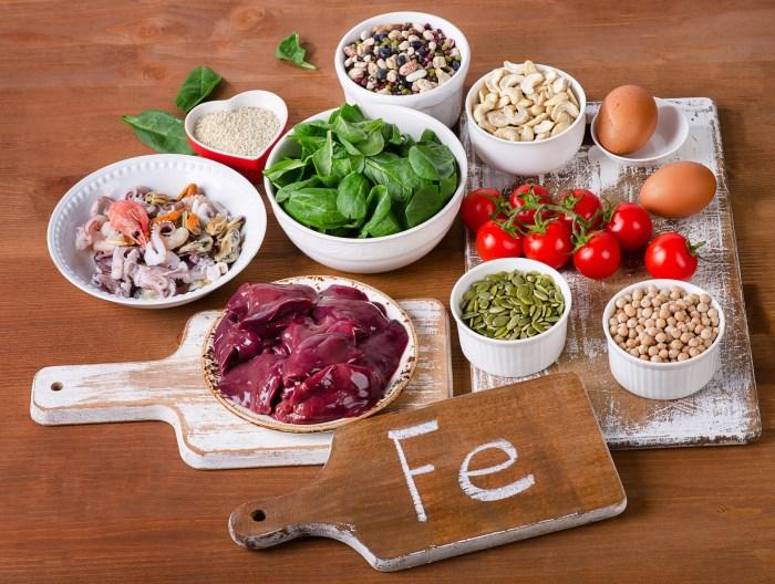 Продукты богатые железом или где самое высокое содержание железа в продуктах
